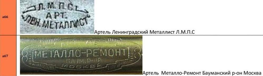 Клеймо заводов. Клейма заводов СССР. Клейма артелей.